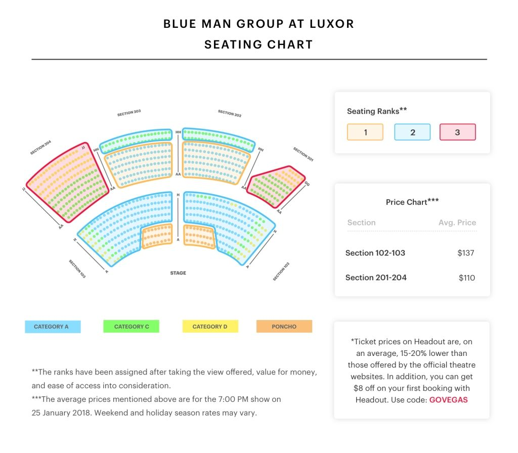 The Most Awesome Ac 850 Seating Charts Blue Man Group Seating Plan