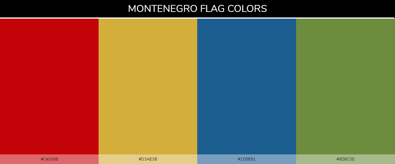 Color Palettes Of All Country Flags 122 In 2020 All Country Flags Flag Colors Palette