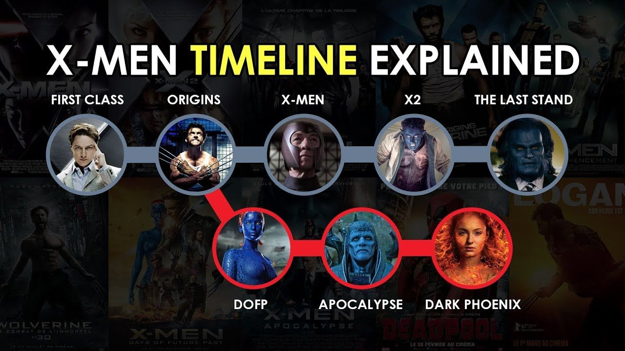 Pin By Clari A On Movie Orders X Men Xmen Movies In Order Dark Phoenix