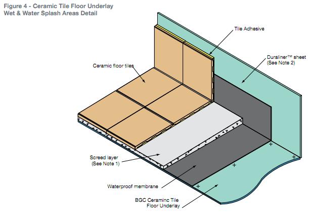 Ceramic Tile Floor Underlay Wet Water Splash Areas Details