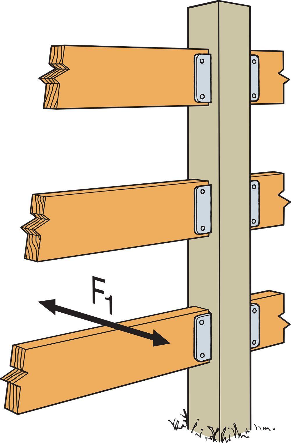 FB/FBR/FBFZ | Fences | Decks and Fences | Wood Construction