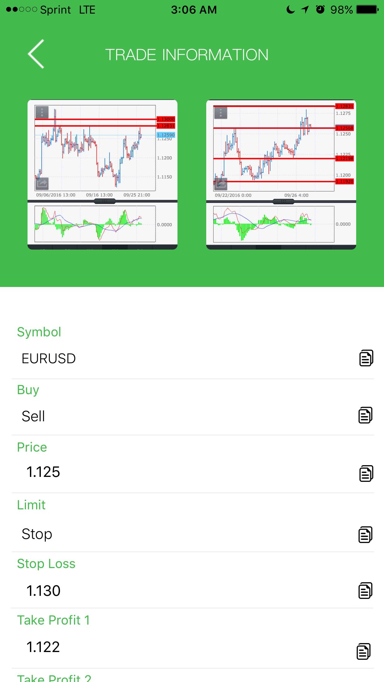 Swipe Trades mobile app iMarketsLive forex copy paste