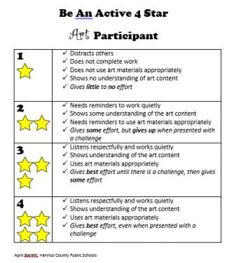 art rubric middle school pdf