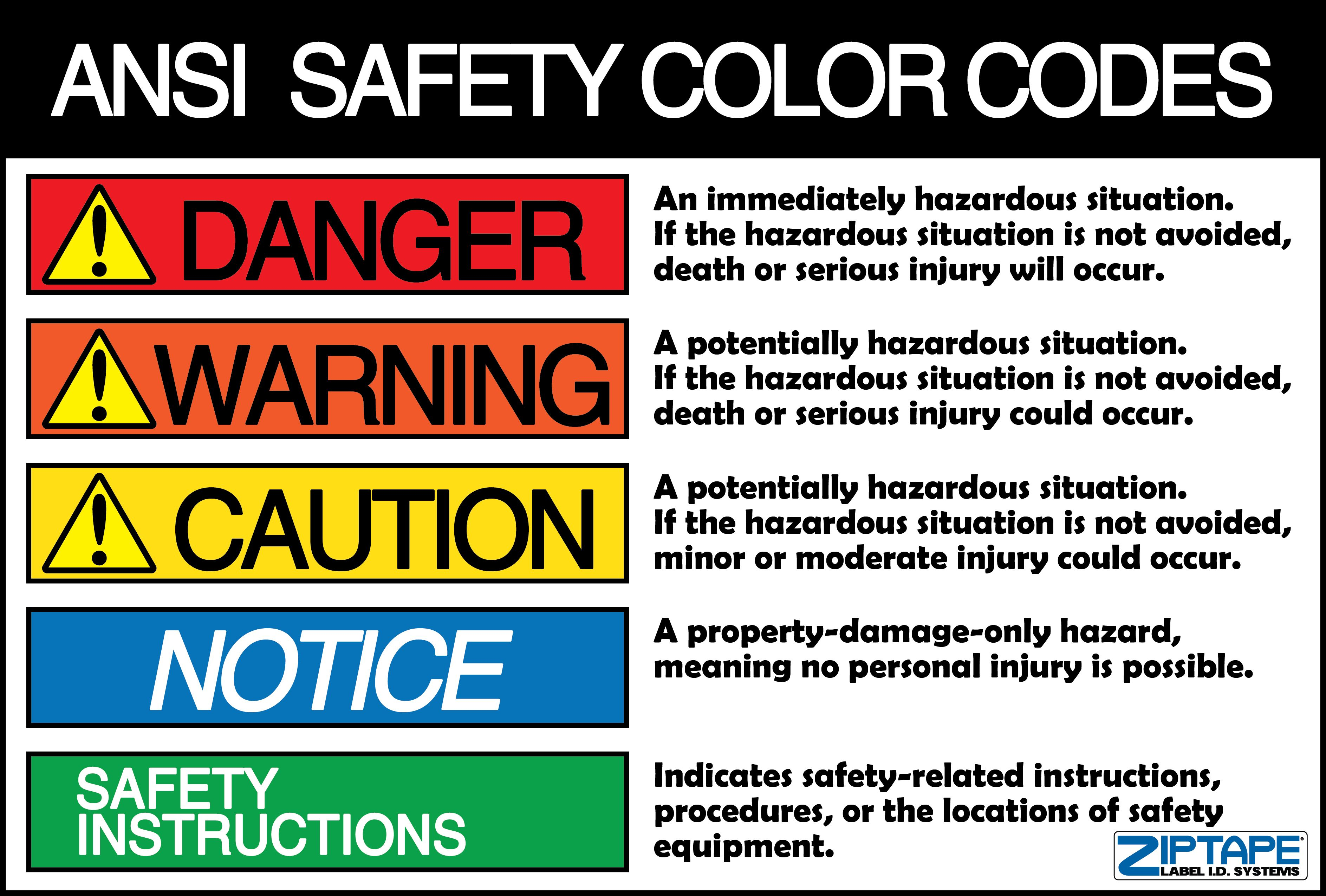 Ansi z5351 safety color codes coding color coding color