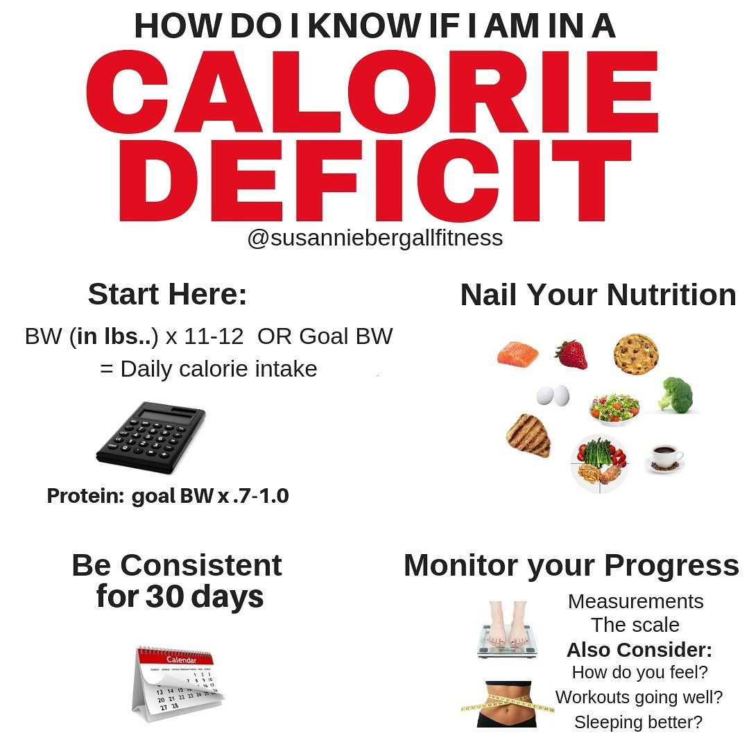 Pin On Low Carb