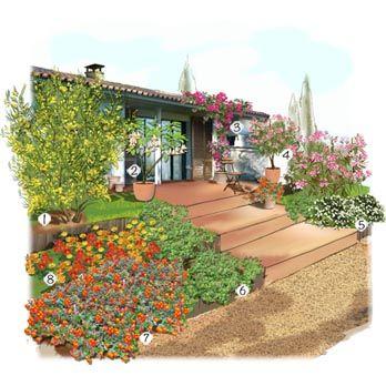 projet am nagement jardin plein sud avec nom des fleurs. Black Bedroom Furniture Sets. Home Design Ideas