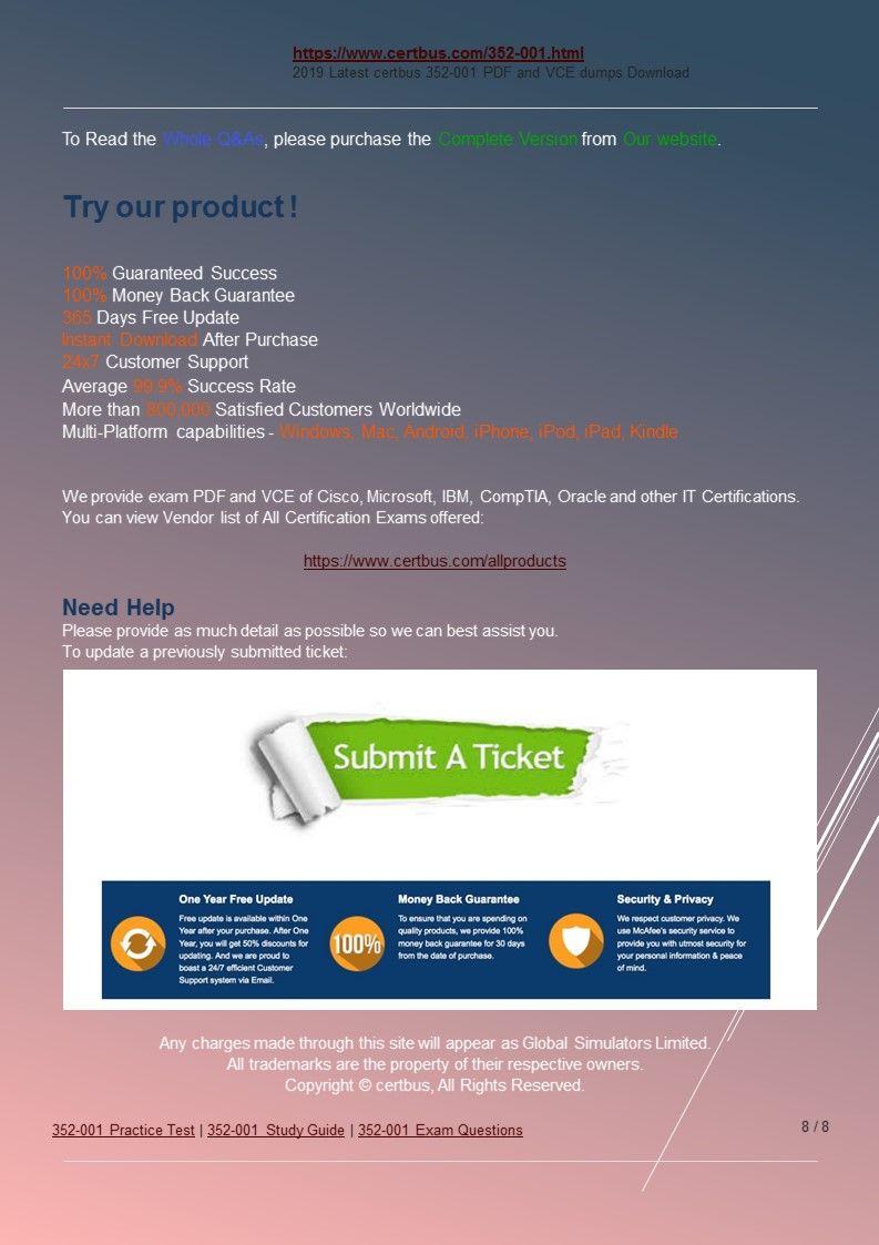 Best Exam Dumps Websites Free