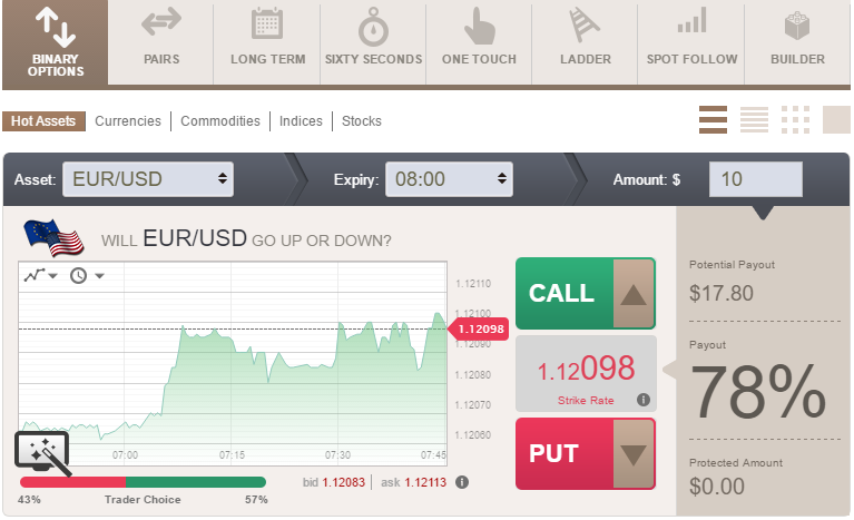 Pin on Nord Fx for best trading services!