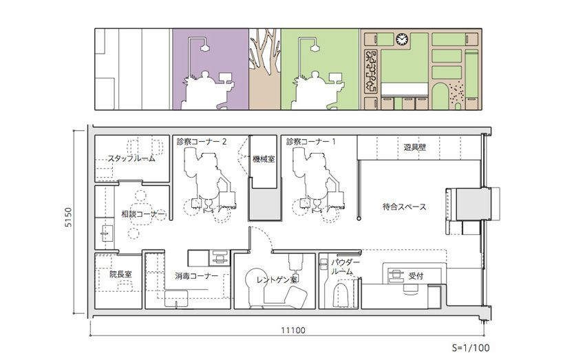 Naoki Terada S Architecture Office Designed This Playful Solution For Matsumoto Children S Clinic Interior Design Dental Office Design Interiors Dental Clinic