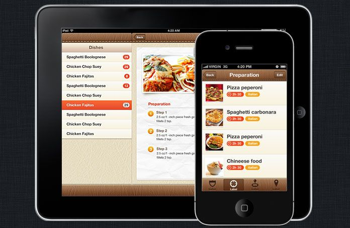 Our #iOS #Foody #template made loads of customers happy in ...