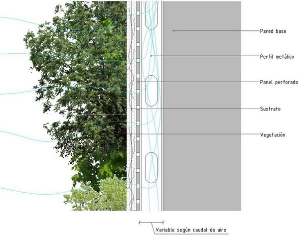 jardin vertical detalle buscar con google jardines v