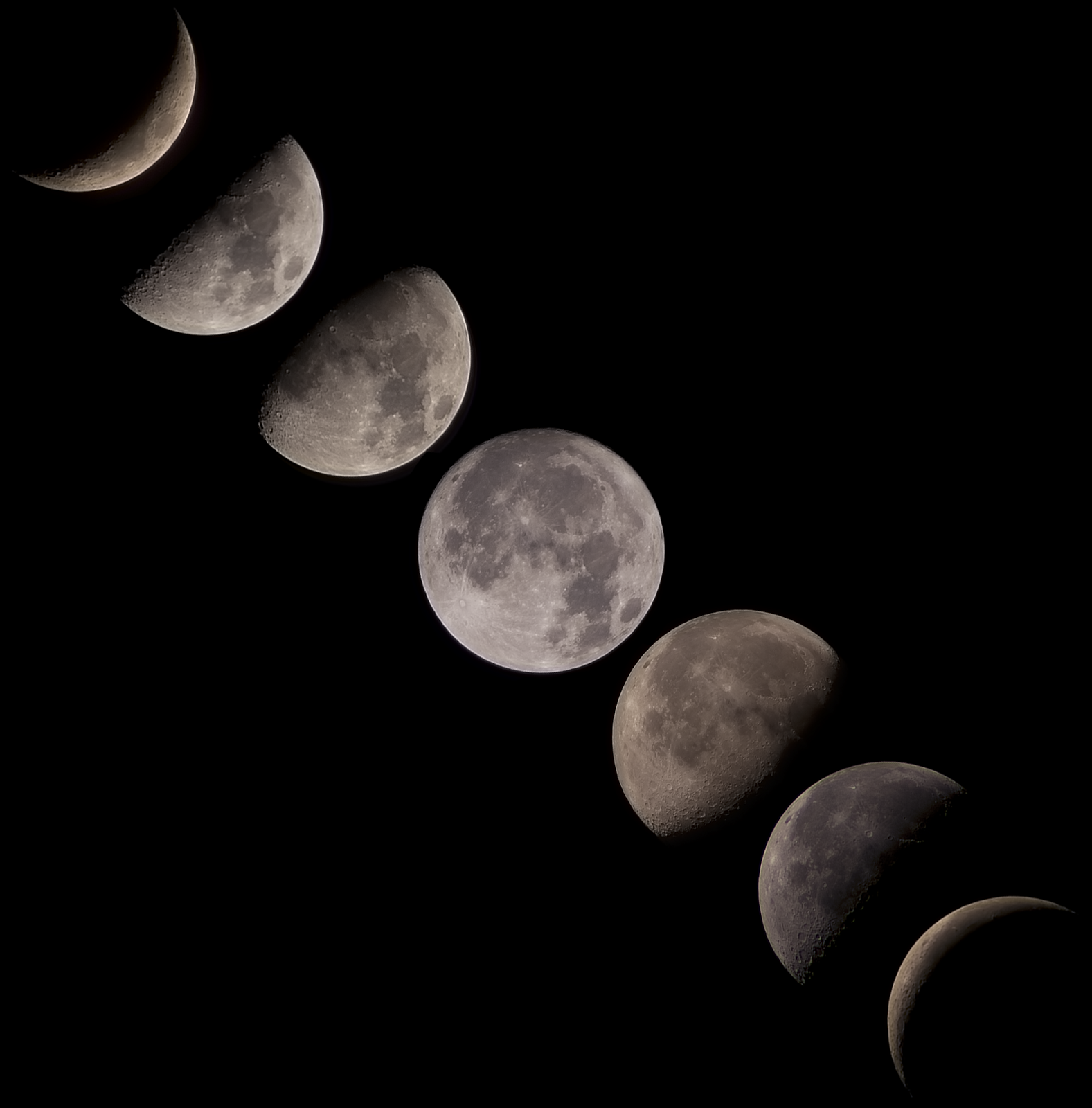 Free Lunar Planner Download Phases Of The Moon Calendar Moon Calendar Moon Time Moon Phases