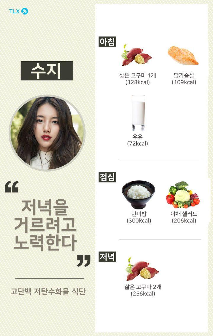 Here S What Female Idols Eat In Order To Get The Ideal Body Koreaboo Korean Diet Kpop Diet Iu Diet