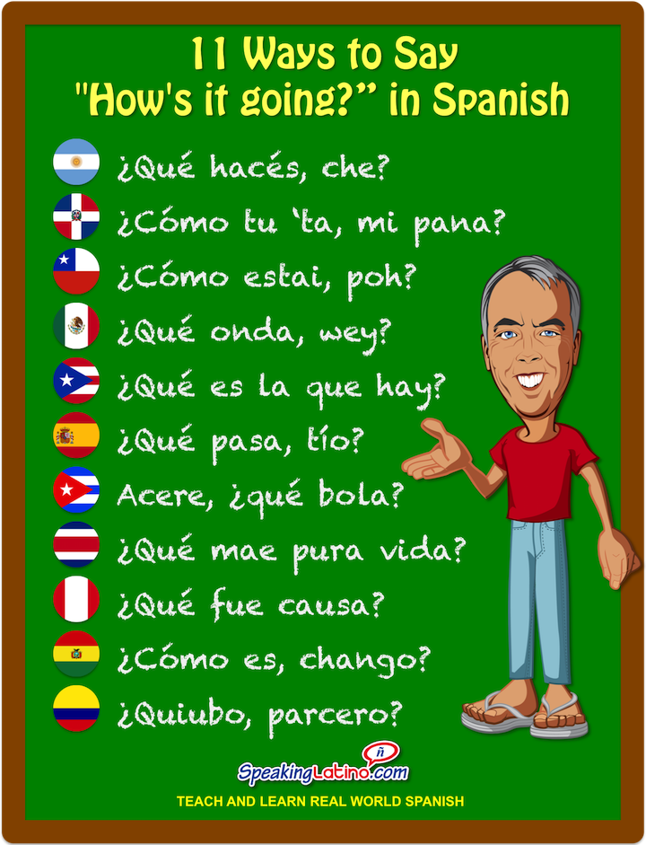Greetings in spanish 11 ways to say hows it going in spanish here is a collection of 11 phrases used by locals in latin america and spain to say hows it going or cmo te va in spanish free printable m4hsunfo