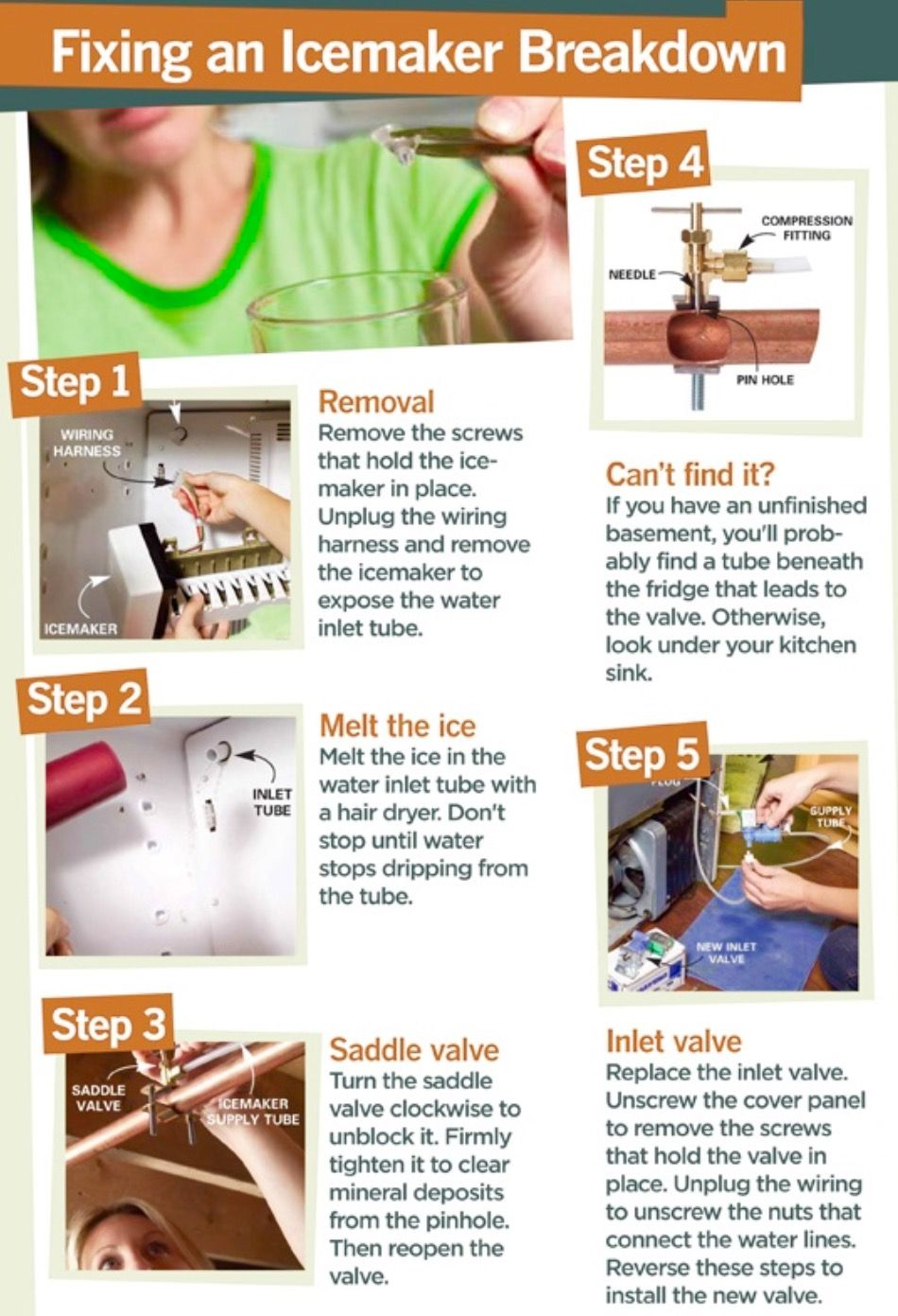 Pin by greka on home improvement (With images) Diy home