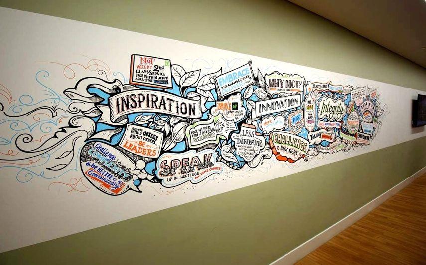 Pin By Karrie Irons Bird On Elem Wall Murals Office Mural Mural Mural Design