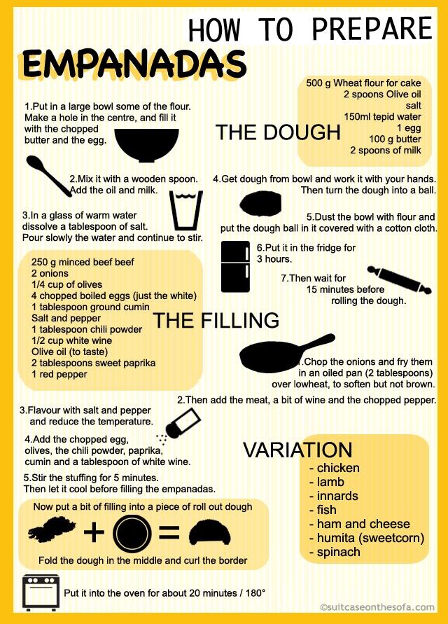 How to prepare empanadas argentinian food recipe infographics how to prepare empanadas argentinian food recipe infographics forumfinder Image collections