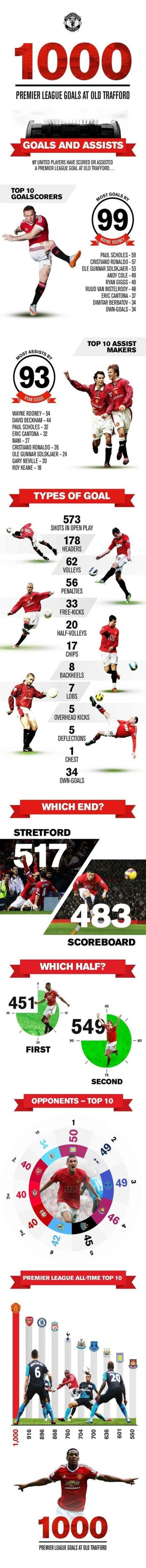 List of Great Manchester United Wallpapers 2019 Sport Wallpaper Soccer Galleries 34 Super Ideas
