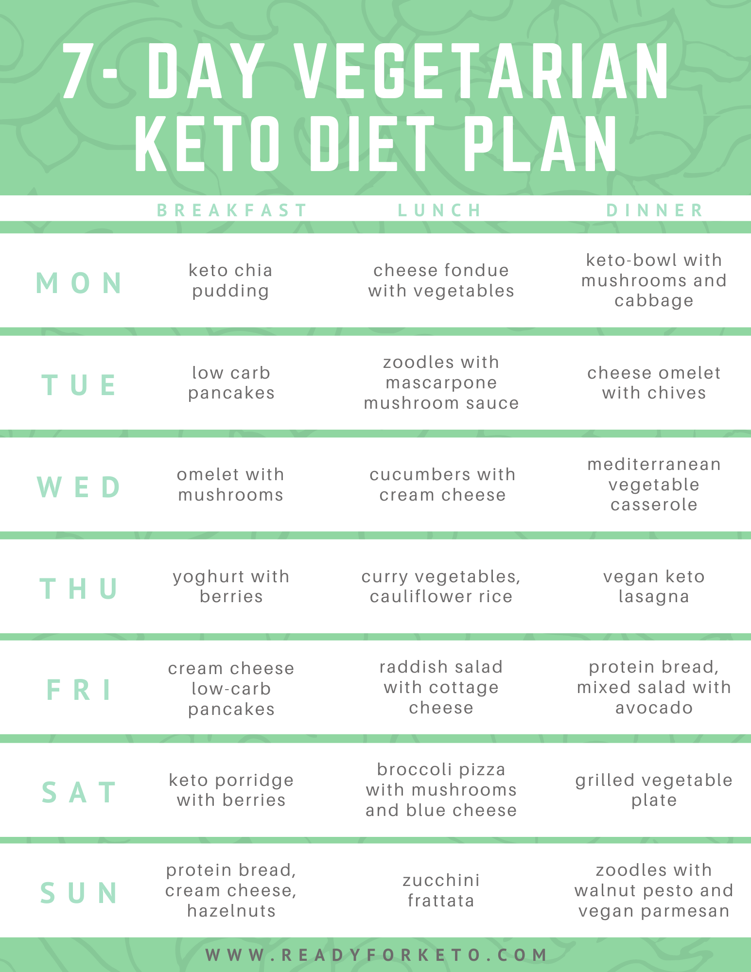 Pin On Keto Diet Ready For Keto
