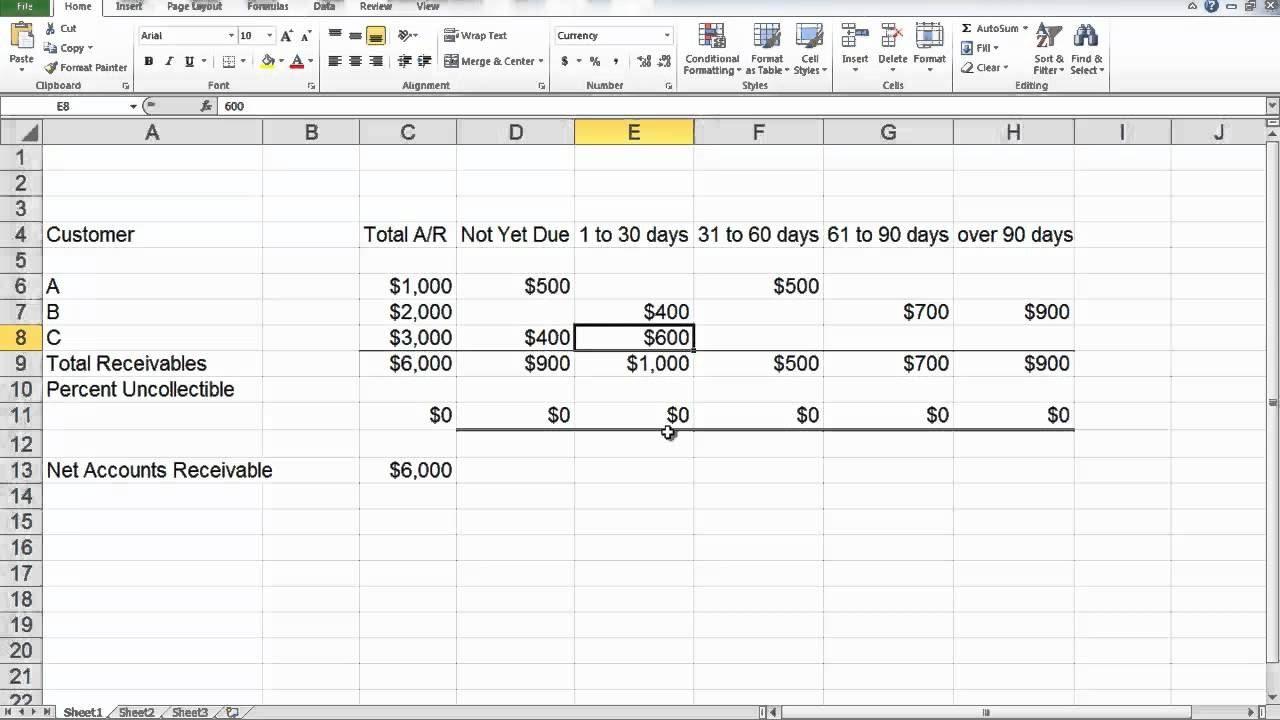 Schedule Of Accounts Receivable Template Sansurabionetassociats ...