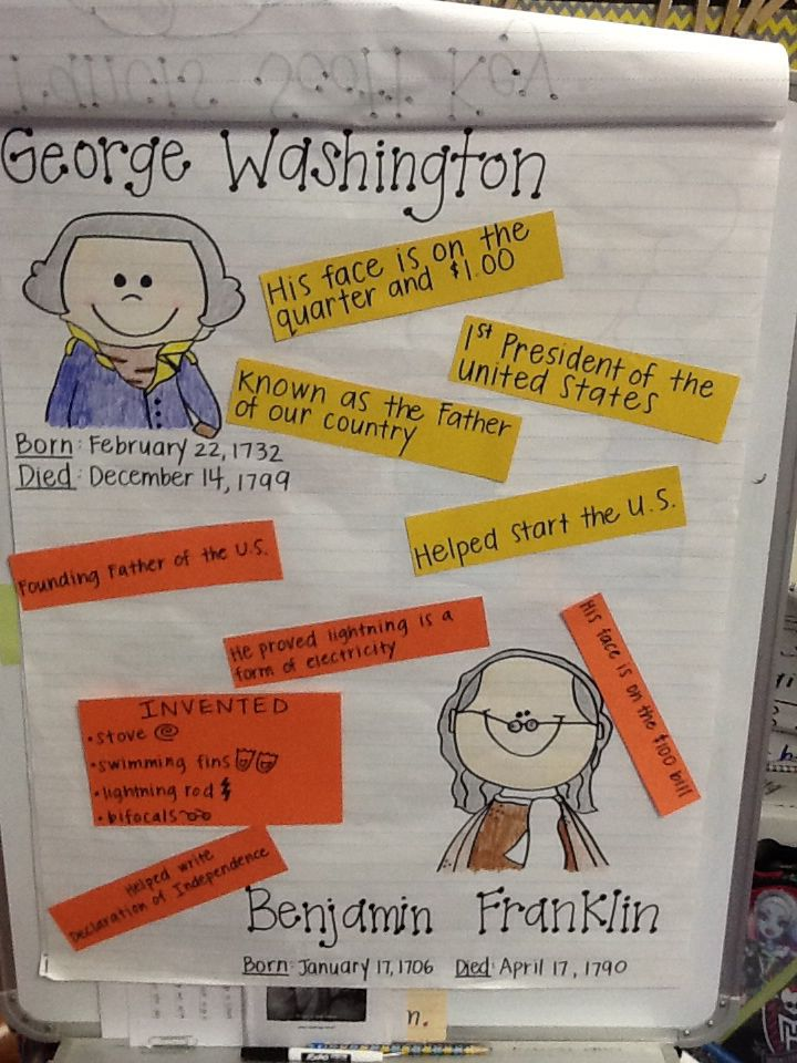 George Washington Benjamin Franklin First Grade