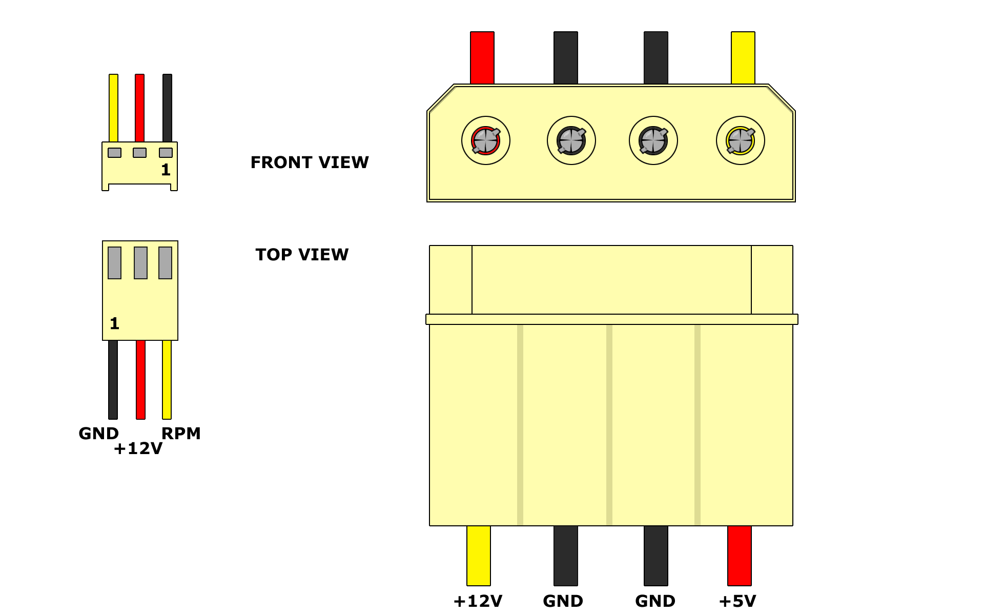 PC fan pinout Molex connector, Diagram chart, Robotics