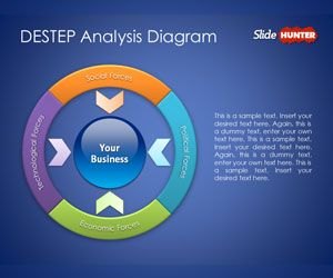 free destep analysis diagram for powerpoint is a free template, Presentation templates