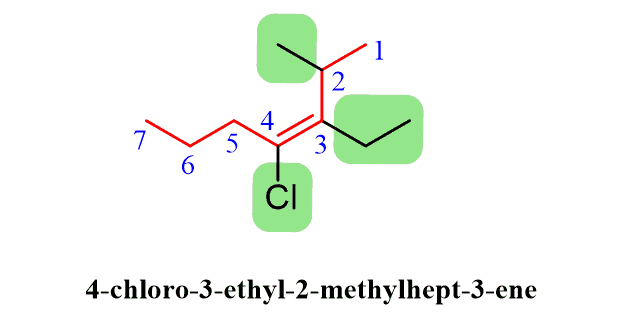 E And Z Alkene Configuration With Practice Problems Chemistry Steps In 2020 Chemistry Practice Configuration