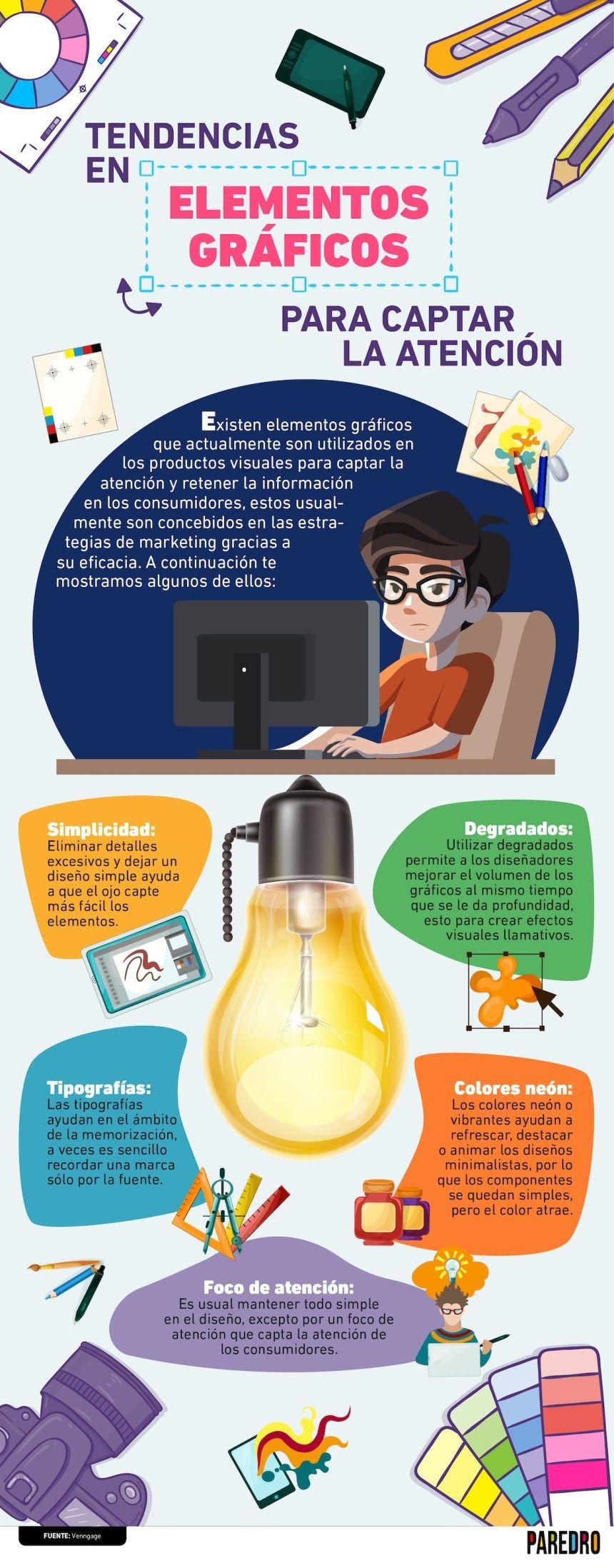 Tendencias En Elementos Gráficos Para Llamar La Atención Infografia Disenos De Unas Infografias Creativas Infografia