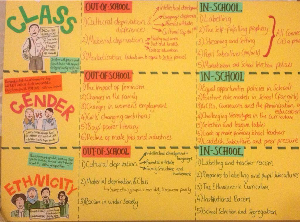 Bonifacius essays to do good summary statements