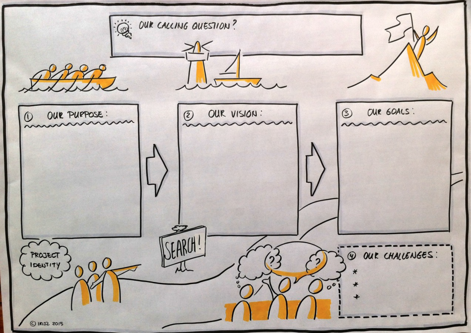 Subgroup-kickoff-template | Templates for graphic facilitation ...