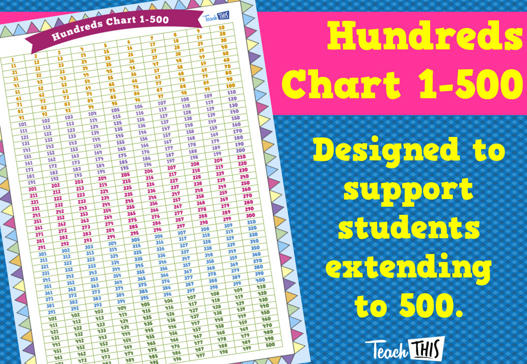 Multiplication Chart 1 500 Nurufunicaasl