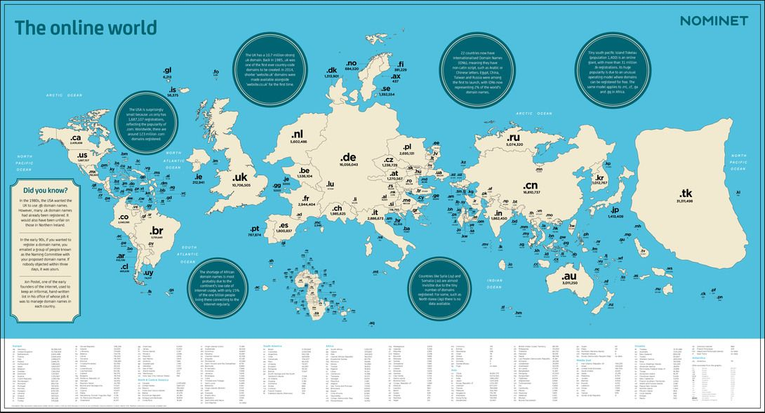 Mapping the Online World — Information is Beautiful Awards