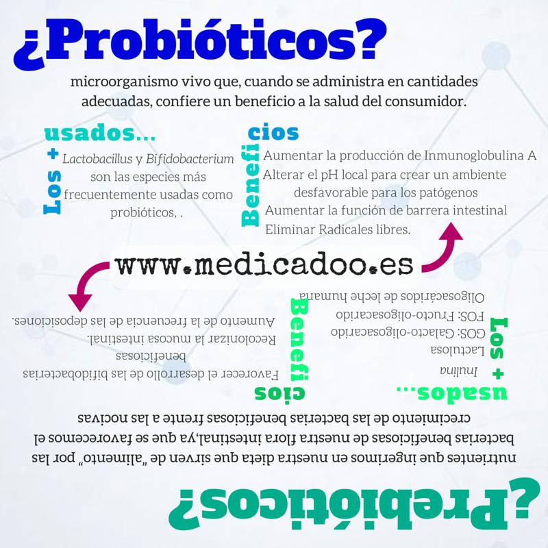 prebioticos fos e inulina adelgazar