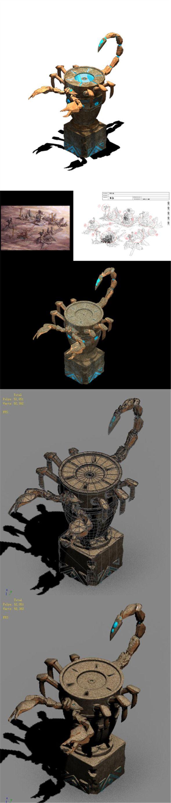 Desert Scorpion Stone (With images) Desert scorpion, Stone