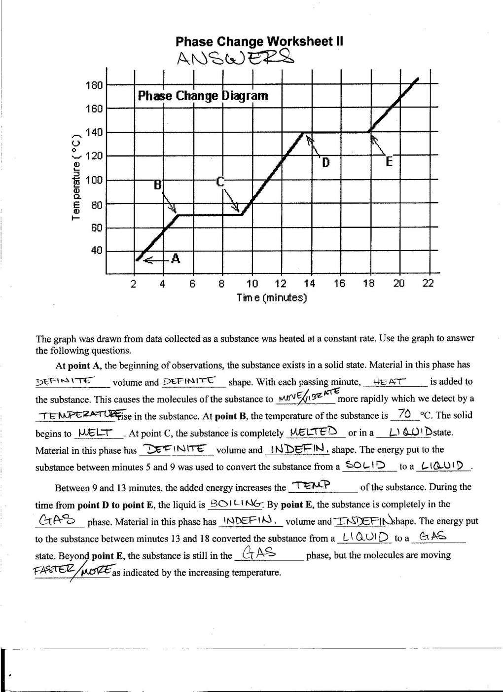 11 Phase Change Worksheet Answers With Work Worksheets Author S Purpose Worksheet Diagram