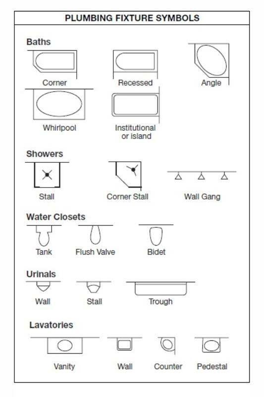 Pin by rebecca glaze on interior design lesson plans - Housing and interior design lesson plans ...