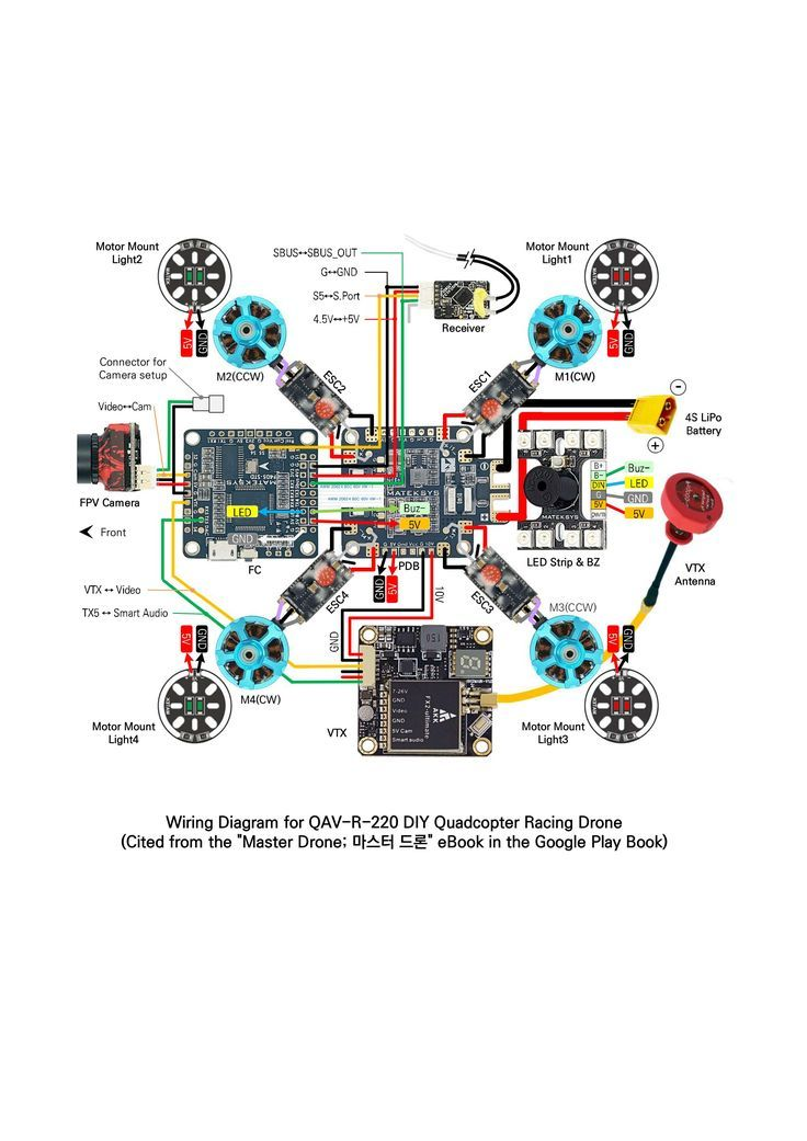 Qav R 220 Diy Wiring Diagram Diagram Diy Electronic Qavr220 Wiring Quadcopter Diy Diy Drone Arduino