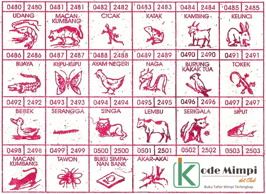 10000 Tafsir Mimpi 4d Buku Mimpi 4d Bergambar Lengkap Tafsir Erek Erek 4d Terbaru Cendol Dawet 05 Kepala Rampok Singa Jemu Buku Kayu Manis Membaca Buku