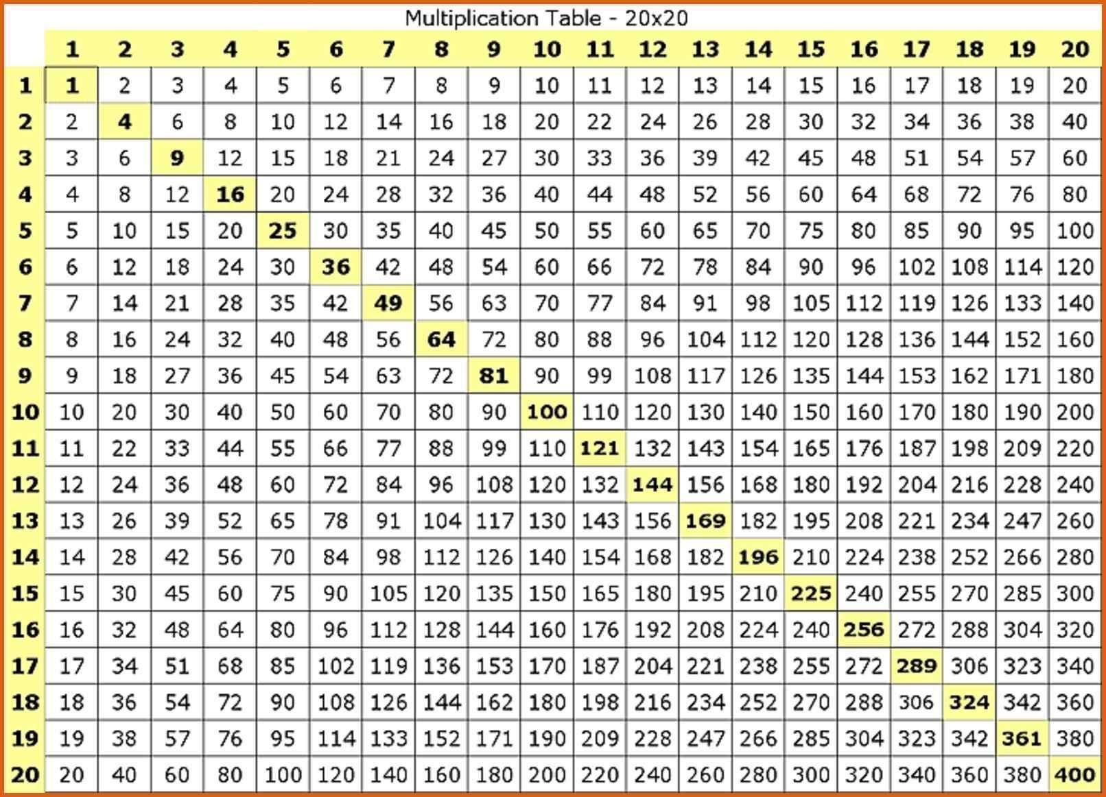 Amazing image in multiplication chart 1 20 printable