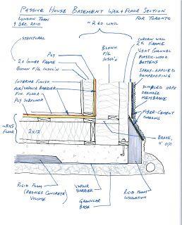 basement foundation design. Passive House In Toronto: Basement Foundation Detail Design R