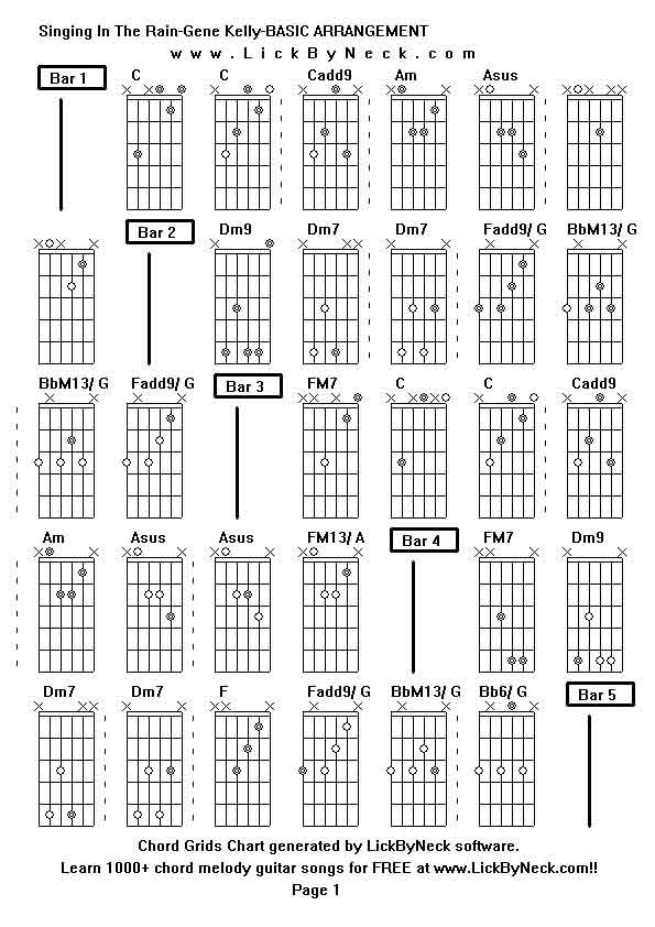 Chord Grids Chart Of Chord Melody Fingerstyle Guitar Song Singing In