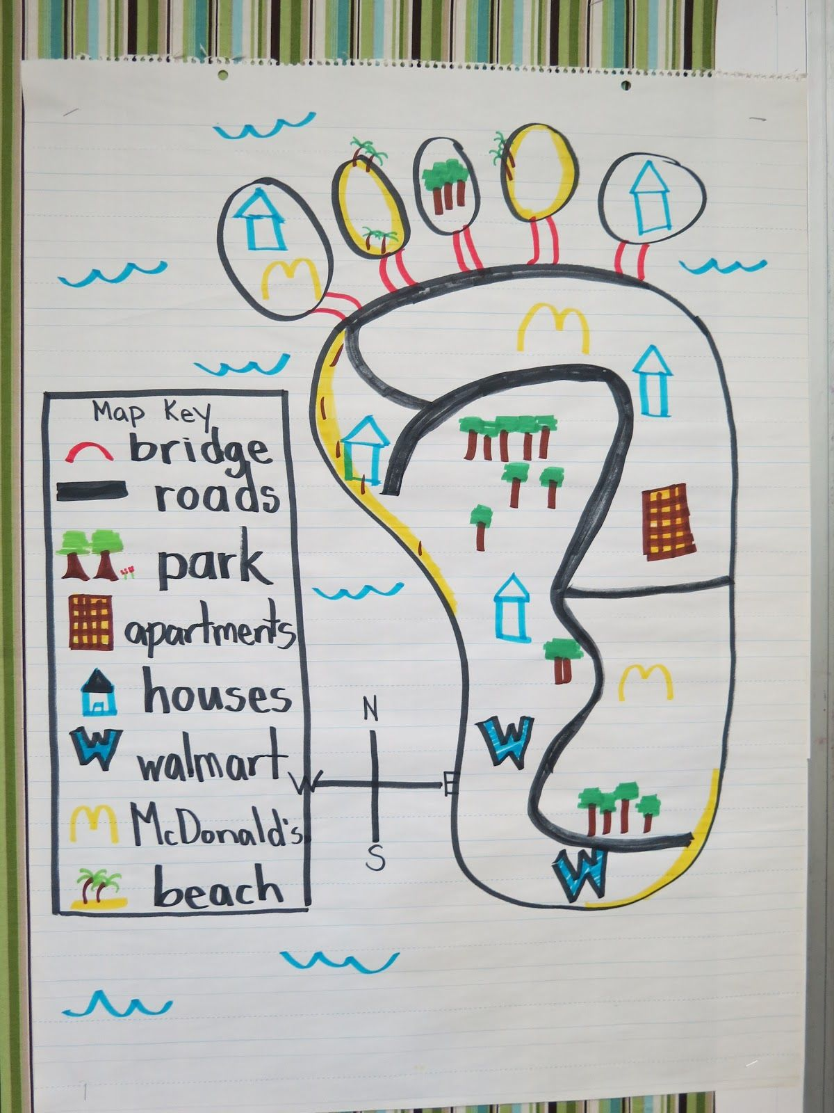 5 For 5 And Anchor Charts