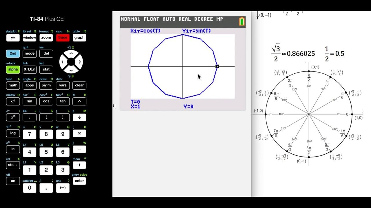 How To Put The Unit Circle On Your Ti 84 Calculator Trigonometry Pre Calculus Trigonometry Precalculus