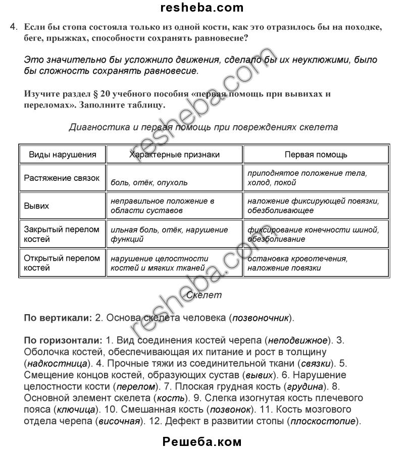 Заполненая рабочая тетрадь по обществознание 9 класс п.м гламбоцкий смотреть онлайн