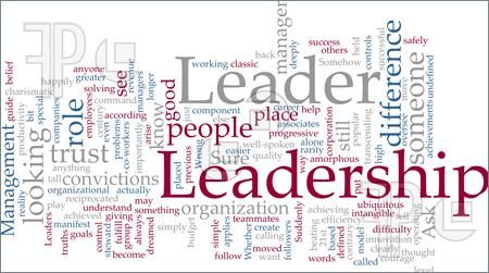 Leadership Clip Art | ... of Word cloud concept ...