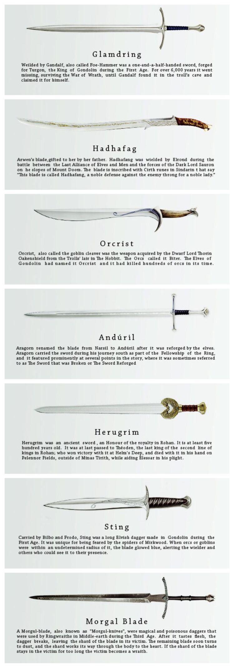 Pin By Luis Jose Calamari On Funny Sword Lotr The Hobbit