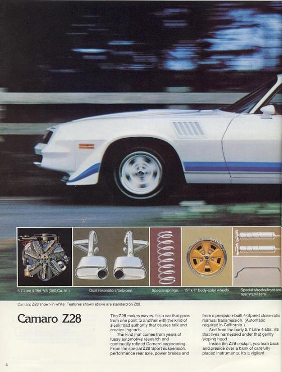 1979 Z 28 Camaro Camaro 1979 Camaro Car Ads