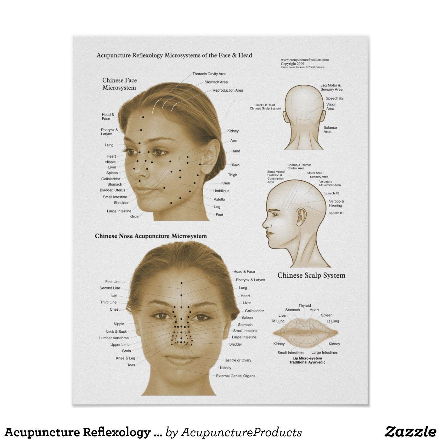 Foot Detox Soak Discover Acupuncture Reflexology Face ...