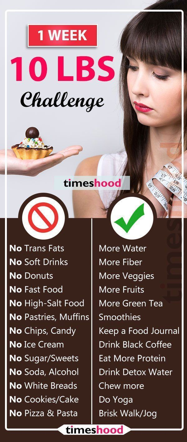 Fast weight loss tips wikihow #fatlosstips :) | easy ways to lose weight quickly…